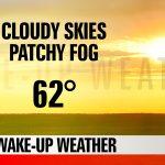 Wednesday's Wake-Up Weather